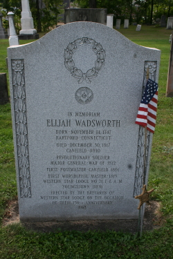 Wadsworth's Headstone